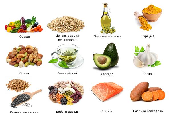Выбираем продукты с низким содержанием холестерина для здорового образа жизни 1